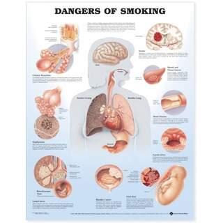 Tupakointi laminoidun julisteen aikana