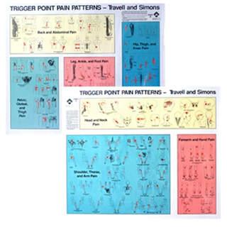 Trigger pistettä Plate | Kipu Patterns Set travell & Simons